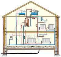 Проектирование систем отопления.