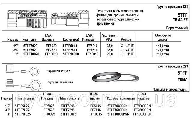 Герметичный быстроразъемный фитинг, 5TFF