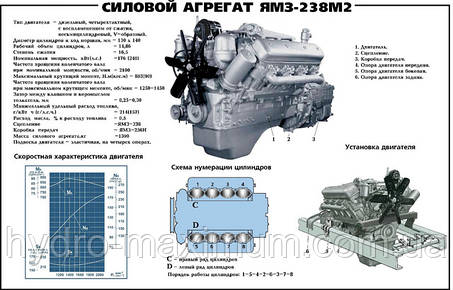 Ремонт двигателя ямз 238
