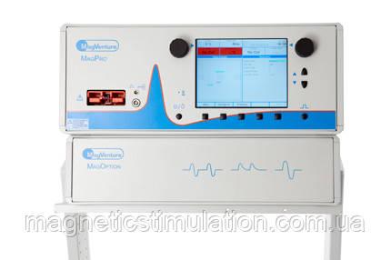 Аппарат для транскраниальной магнитной стимуляции   R30 с приставкой MagOption