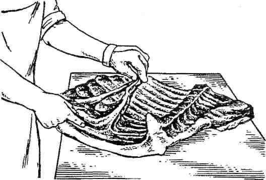 изображение процесса обвалки