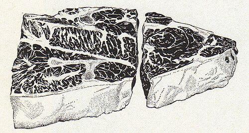 Картинка жилованного мяса