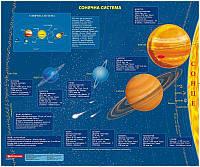 Двусторонняя карта Звездное небо + Солнечная система ламинированная Картография