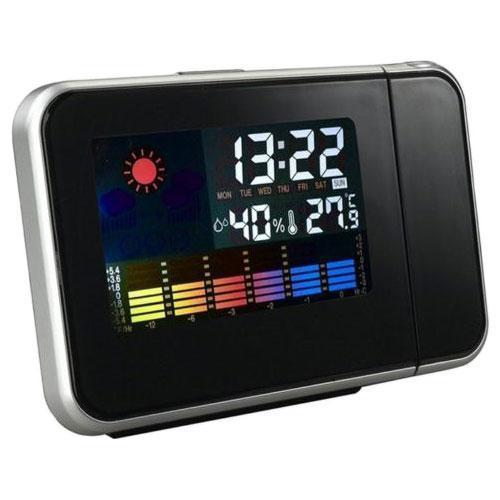 Электронные часы метеостанция с проектором времени
