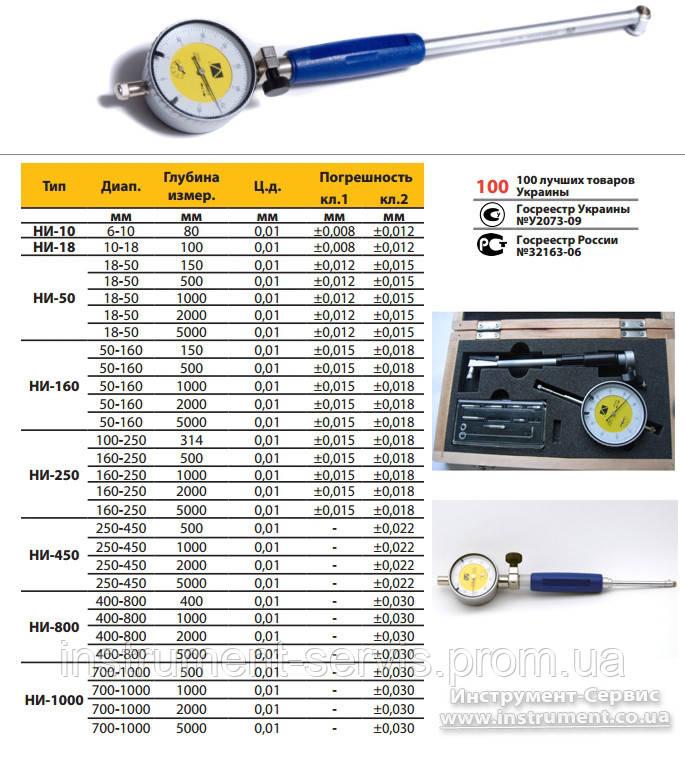 Нутромер индикаторный НИ-18-50/150-0,01 кл.2 (Микротех®)