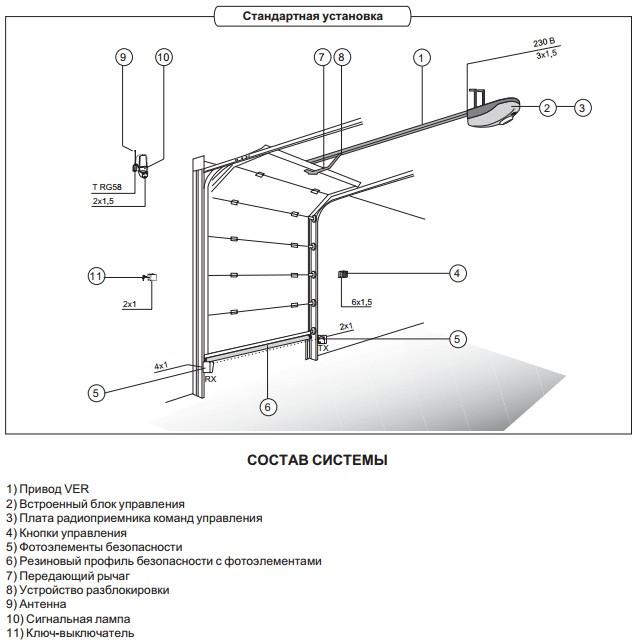 схема установки привода для гаражных ворот
