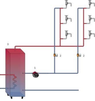 купить рециркуляционный насос grundfos, купить насос для системы гвс, циркуляционный насос для системы горячего водоснабжения