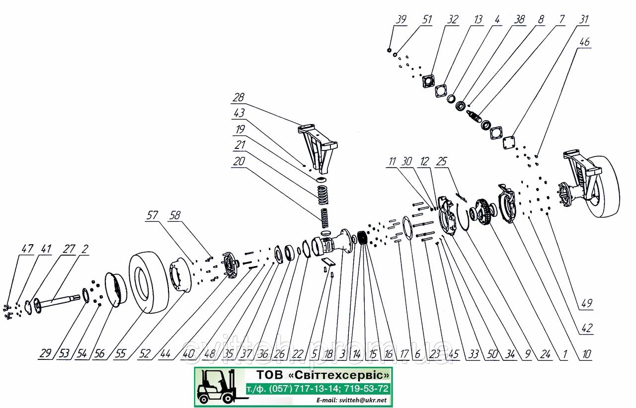 Электротележки схема