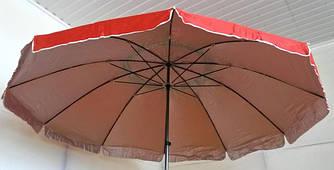 Круглые торговые зонты