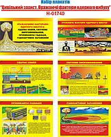"""""""Цивільний захист. Вражаючі фактори ядерного вибуху"""" (6 плакатів ф. А3)"""