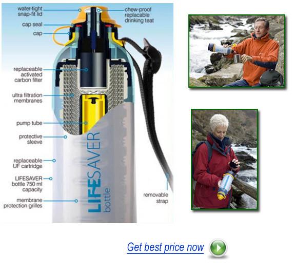портативный фильтр для воды