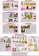 """""""Безпека праці в газовому господарстві"""" (10 плакатів, ф. А3)"""