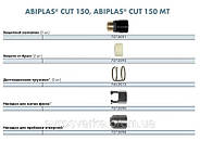 Плазменный резак ABIPLAS CUT150/ 12м/ ZA, фото 3