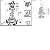 Фильтрационная установка Hayward PowerLine 81071 (8 м3/ч) для бассейна с объёмом воды до 40 м3, фото 2