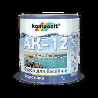 Краска для бассейнов АК-12 Kompozit голубая, 2.8 кг
