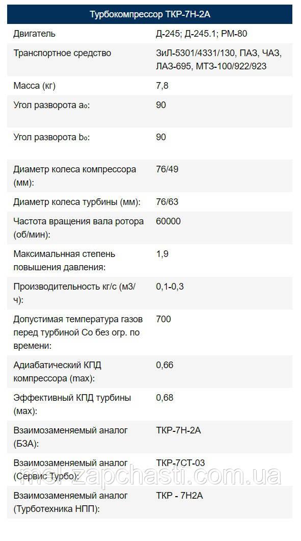 ТКР 7Н2А