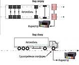 Весовой индикатор для поосного динамического взвешивания Supmeter BST 106-B60(A), фото 2