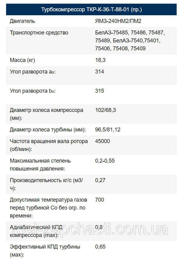 ТКР К-36-Т-88-01