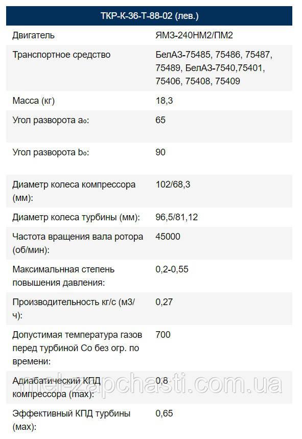 ТКР К-36-Т-88-02