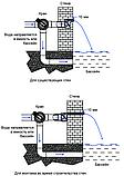 Стеновой водопад Emaux PB 600–230 (без подсветки), фото 6