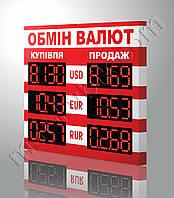 Табло курсов валют 760х680 мм