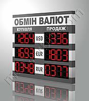Табло курсов валют 850х750 мм
