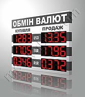 Электронное табло курсов валют 1250х1000 мм