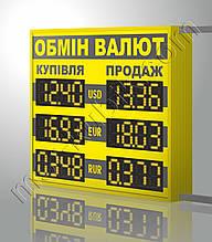 Табло курсов валют 640х570 мм