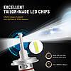 Світлодіодна лампа F2 цоколь H4, CREE GSP 6500К, 12000 lm 36W, 9-36В, фото 2