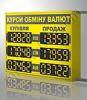 Табло курсов валют 760х570 мм