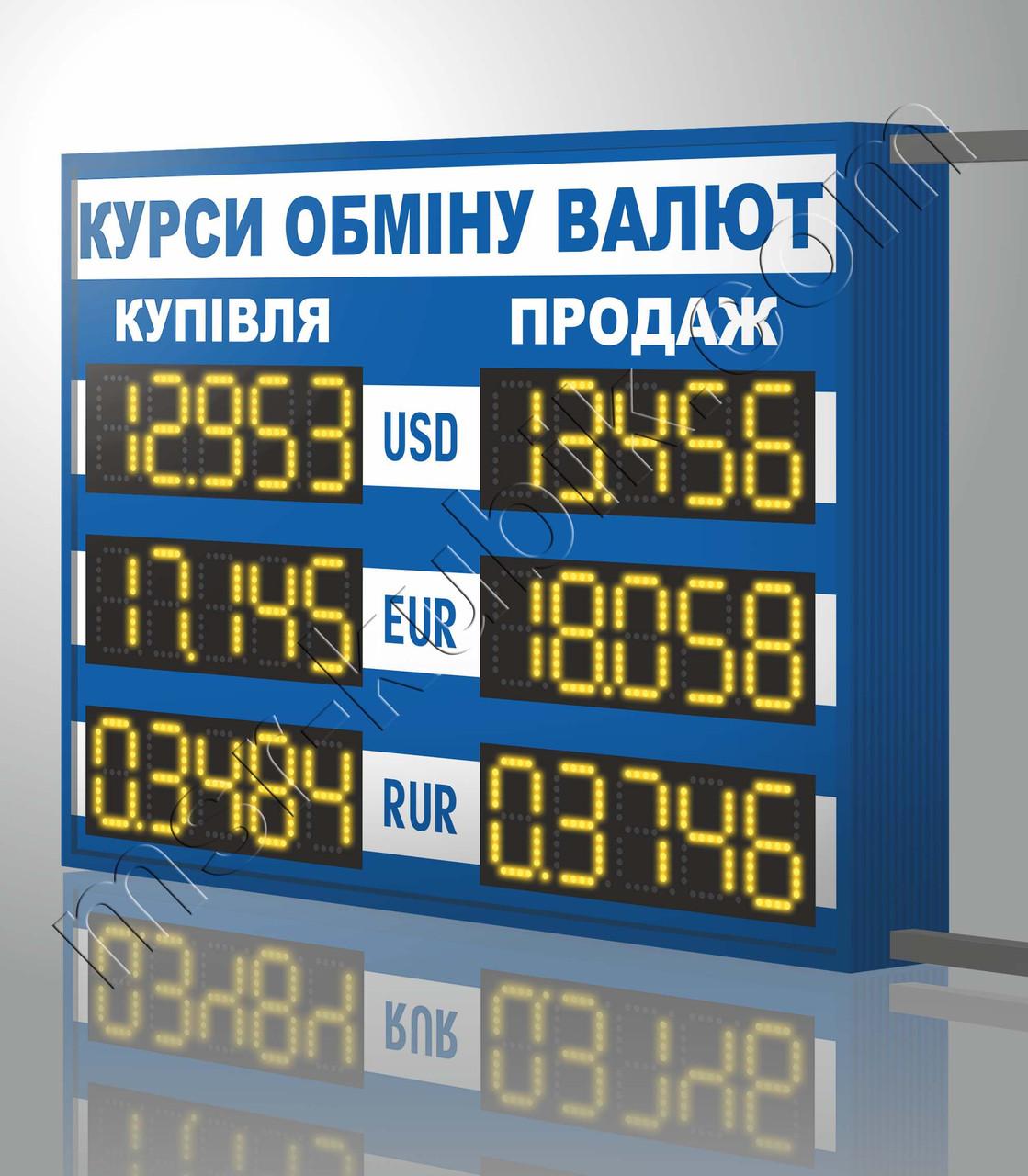 Табло курсів валют 800х600 мм