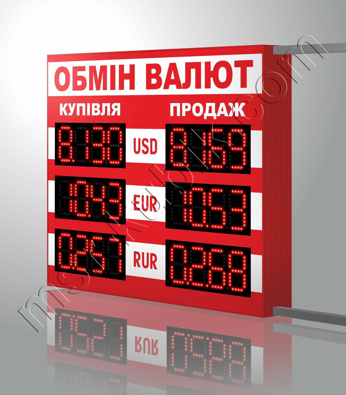 Табло обмін валют 760х680 мм