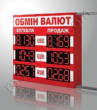 Табло обмен валют 760х680 мм