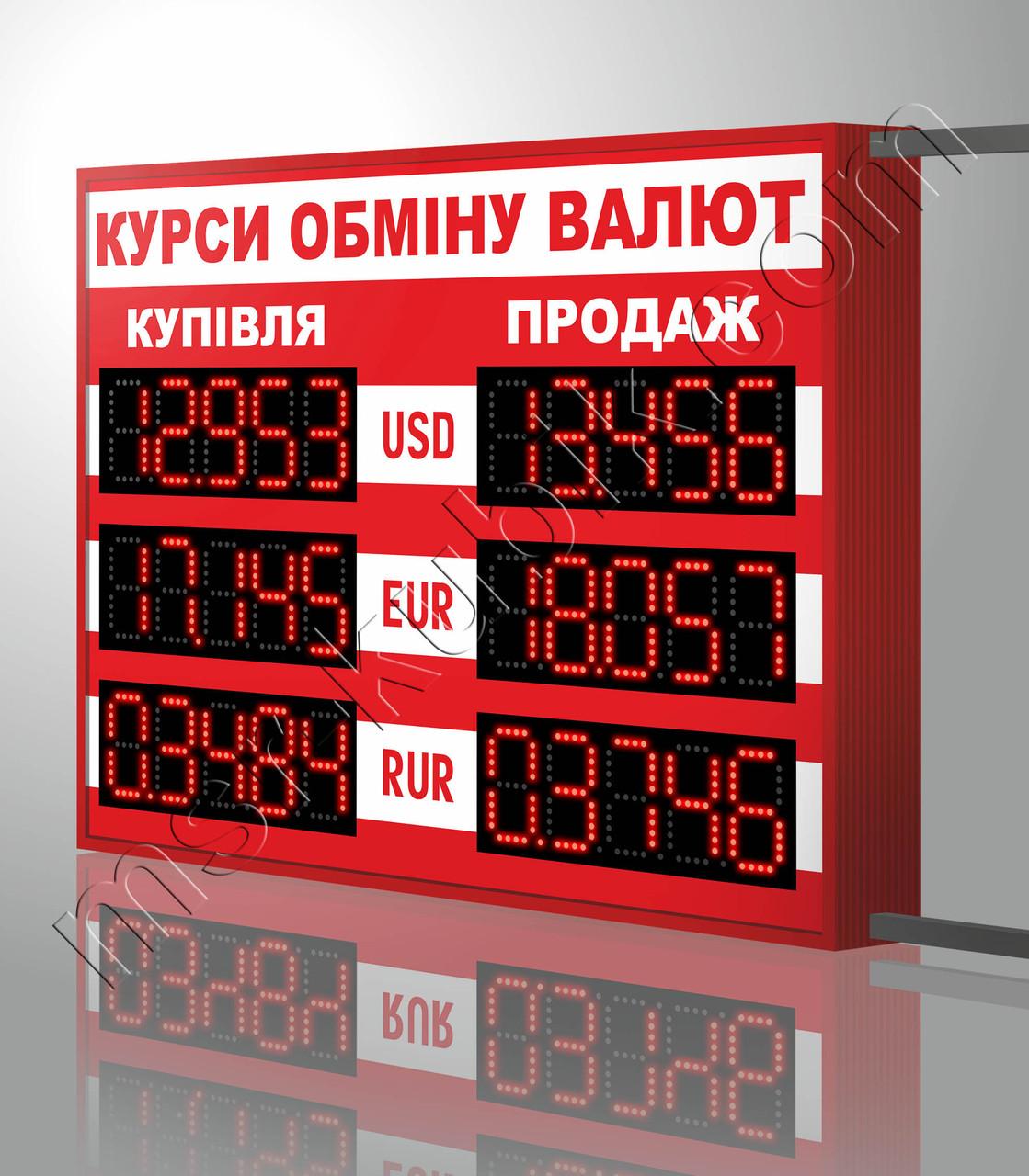 Табло курсів валют 880х680 мм