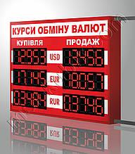 Табло курсов валют 880х680 мм