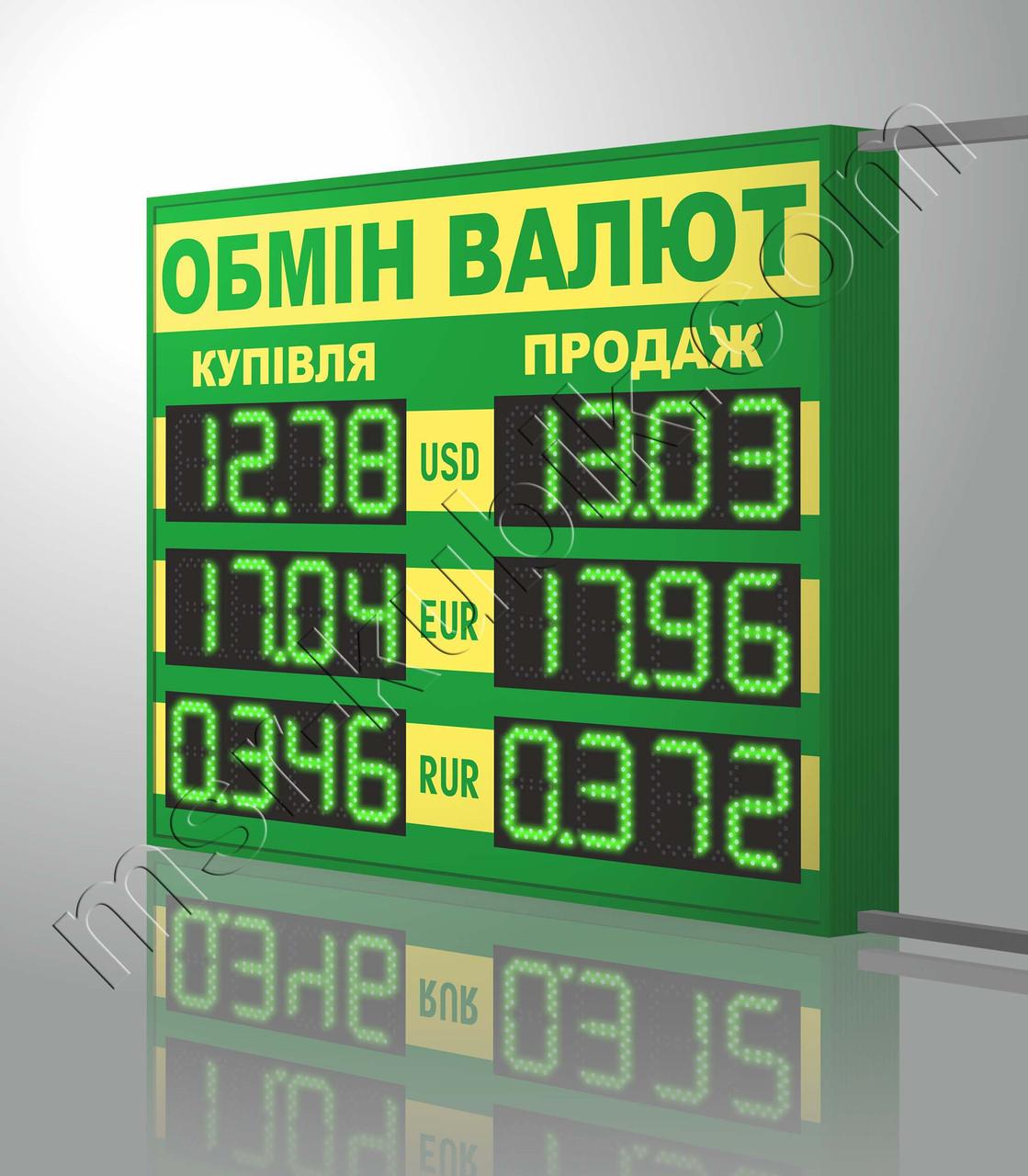 Табло курсів валют 1000х840 мм