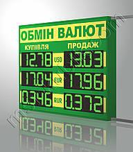 Табло курсов валют 1000х840 мм