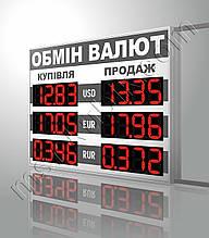 Табло курсов валют 1250х1000 мм