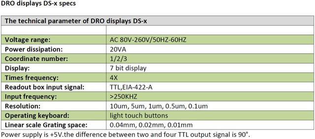 DS-1V однокоординатное УЦИ Delos