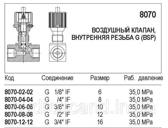 Гідравлічний клапан, внутрішня різьба G (BSP), 8070
