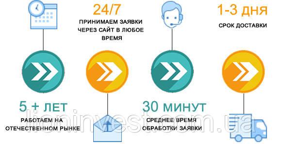 Статистические сведения о компании