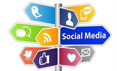96 идей для контента в социальных сетях