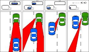 Зеркала заднего вида Eliminates blind Stops маленькие, фото 2