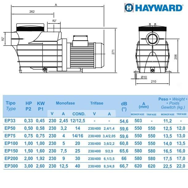 насос Hayward Epsilon EP 100 і його розміри
