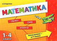 Таблиці, Схеми,Формули: Математика  (у)