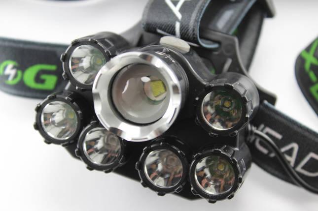 Фонарик на голову LED Bailong T76-T6 XPE, фото 2