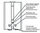 Газова колонка TERMAXI JSD-20W біла на 10 л/хв, фото 6