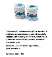 IPS Margin