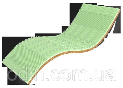 Матрас мини Green Kokos (Топ Кокос)