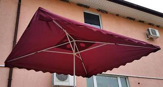 Квадратные торговые зонты